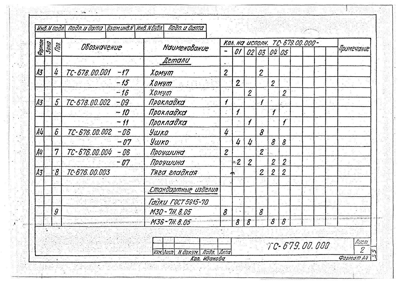 Подвески жесткие Дн 426-630 ТС-679 с.5.903-13 вып.6-95 стр.5