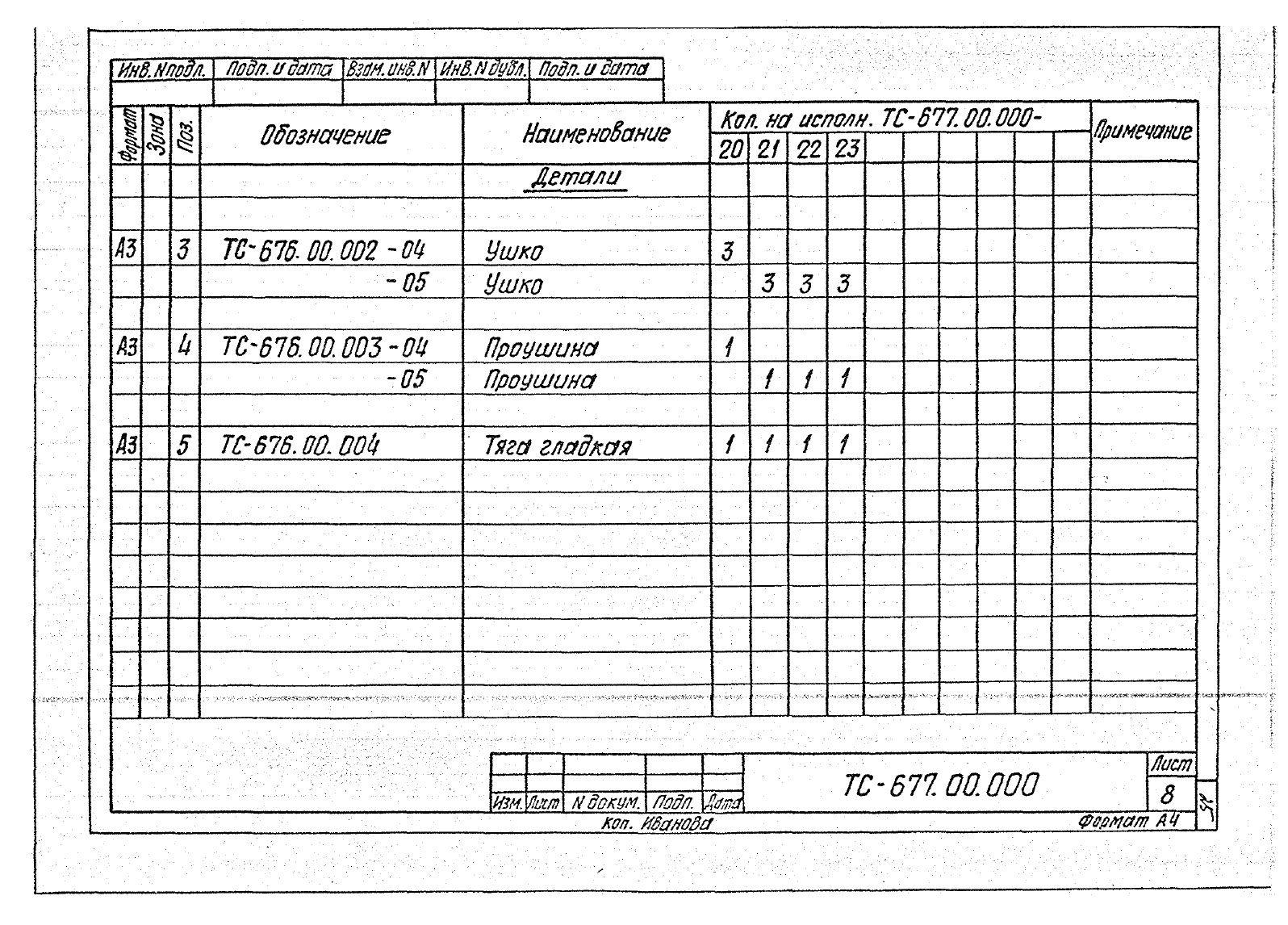 Подвески жесткие Дн 57-530 ТС-677 с.5.903-13 вып.6-95 стр.10