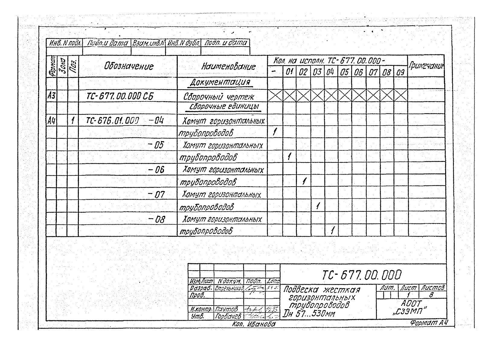 Подвески жесткие Дн 57-530 ТС-677 с.5.903-13 вып.6-95 стр.3