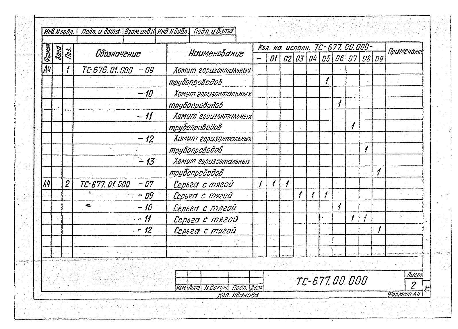 Подвески жесткие Дн 57-530 ТС-677 с.5.903-13 вып.6-95 стр.4