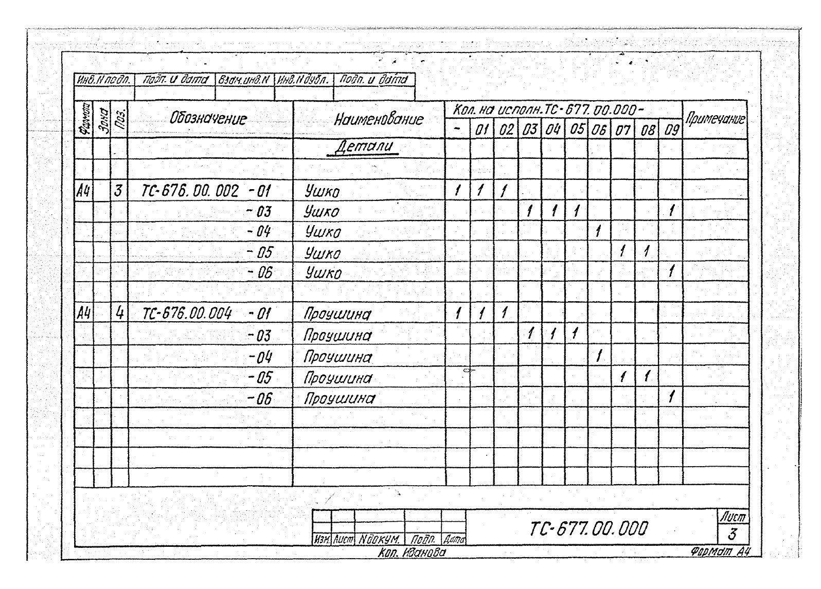 Подвески жесткие Дн 57-530 ТС-677 с.5.903-13 вып.6-95 стр.5