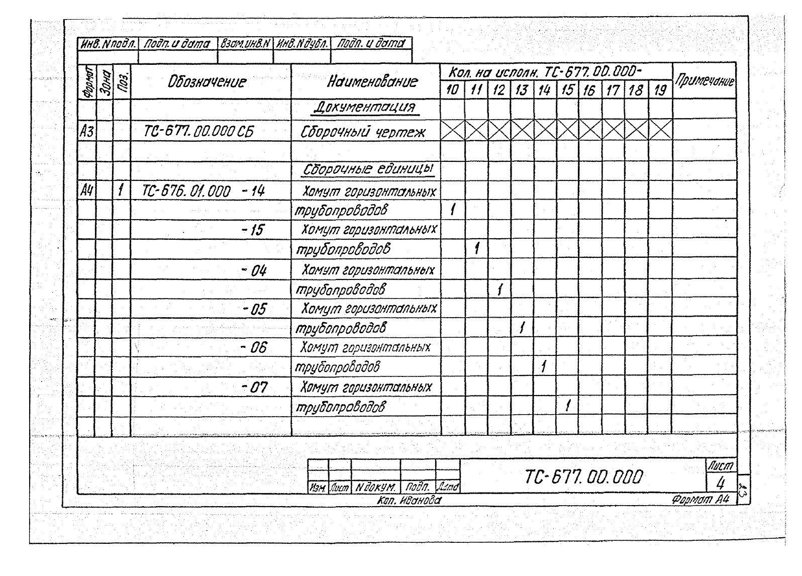 Подвески жесткие Дн 57-530 ТС-677 с.5.903-13 вып.6-95 стр.6
