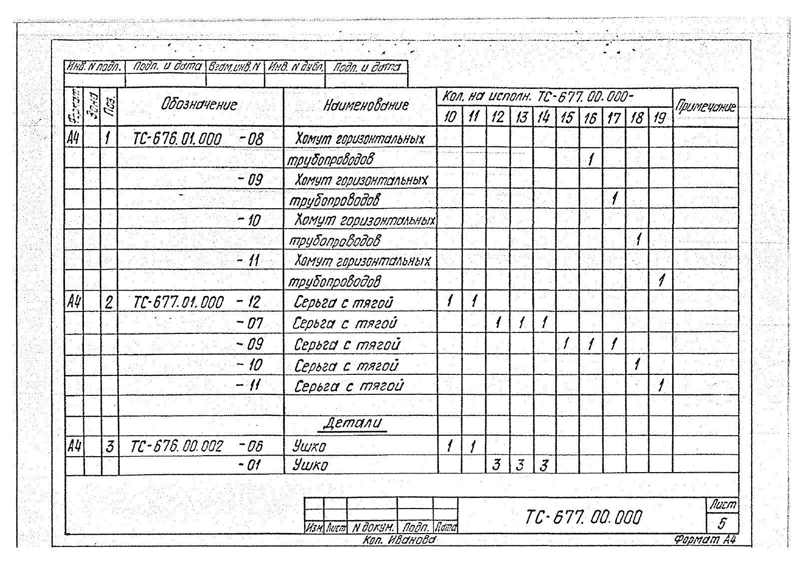 Подвески жесткие Дн 57-530 ТС-677 с.5.903-13 вып.6-95 стр.7