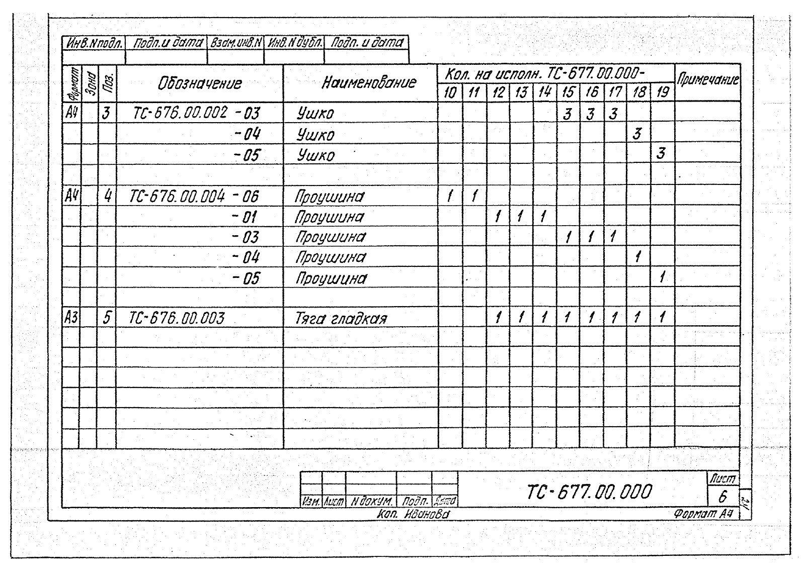 Подвески жесткие Дн 57-530 ТС-677 с.5.903-13 вып.6-95 стр.8