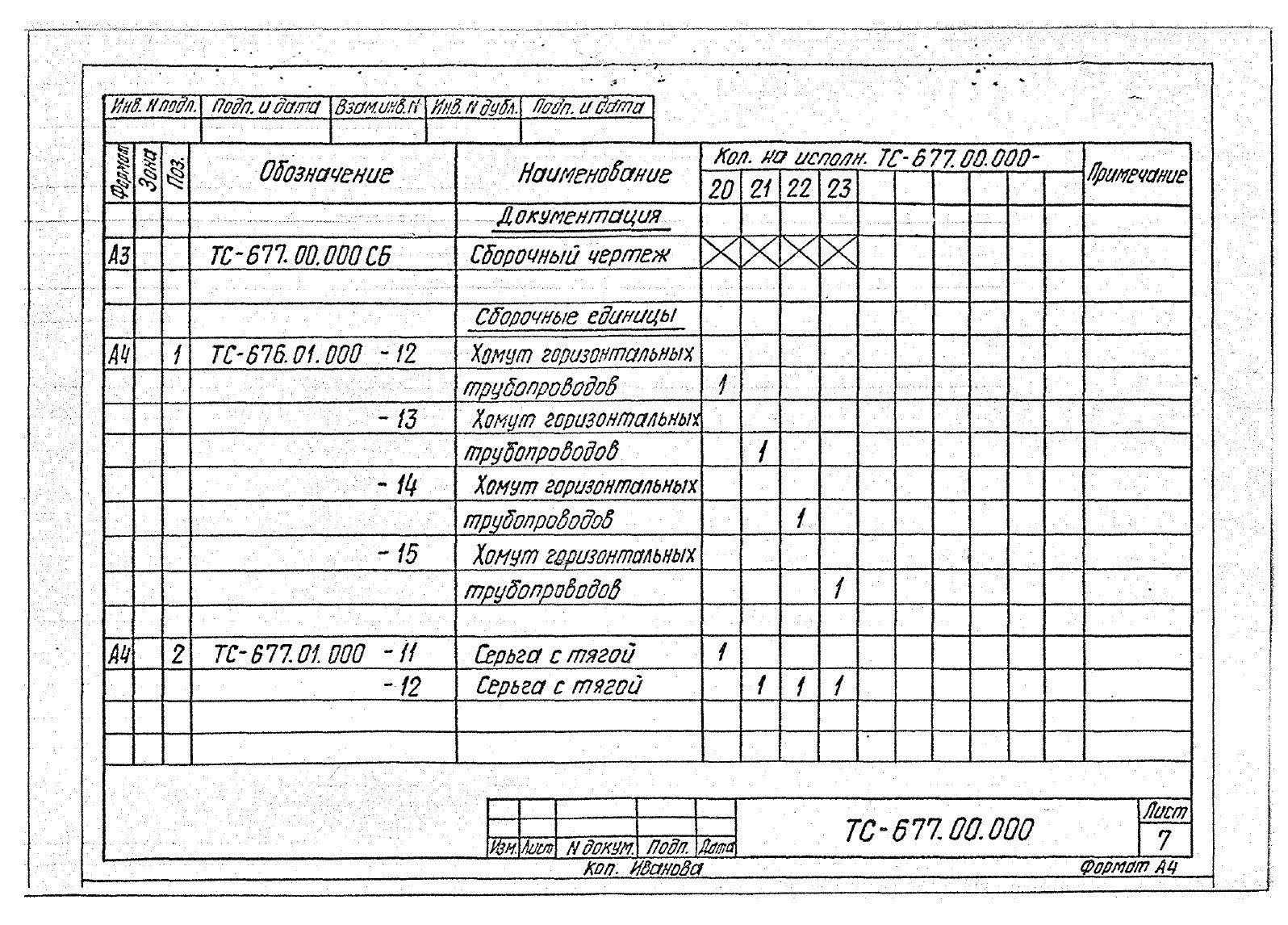 Подвески жесткие Дн 57-530 ТС-677 с.5.903-13 вып.6-95 стр.9