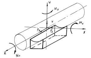Расчет на прочность опор стальных технологических трубопроводов на Ру до 10 МПа рис.1