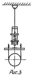 Выбор и затяжка пружинных подвесных опор трубопроводов тепловых сетей рис.3