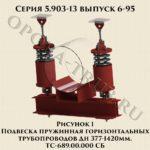 Подвеска пружинная горизонтальных трубопроводов ТС-689.00.000 СБ серия 5.903-13 выпуск 6-95 рис.1