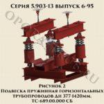 Подвеска пружинная горизонтальных трубопроводов ТС-689.00.000 СБ серия 5.903-13 выпуск 6-95 рис.2