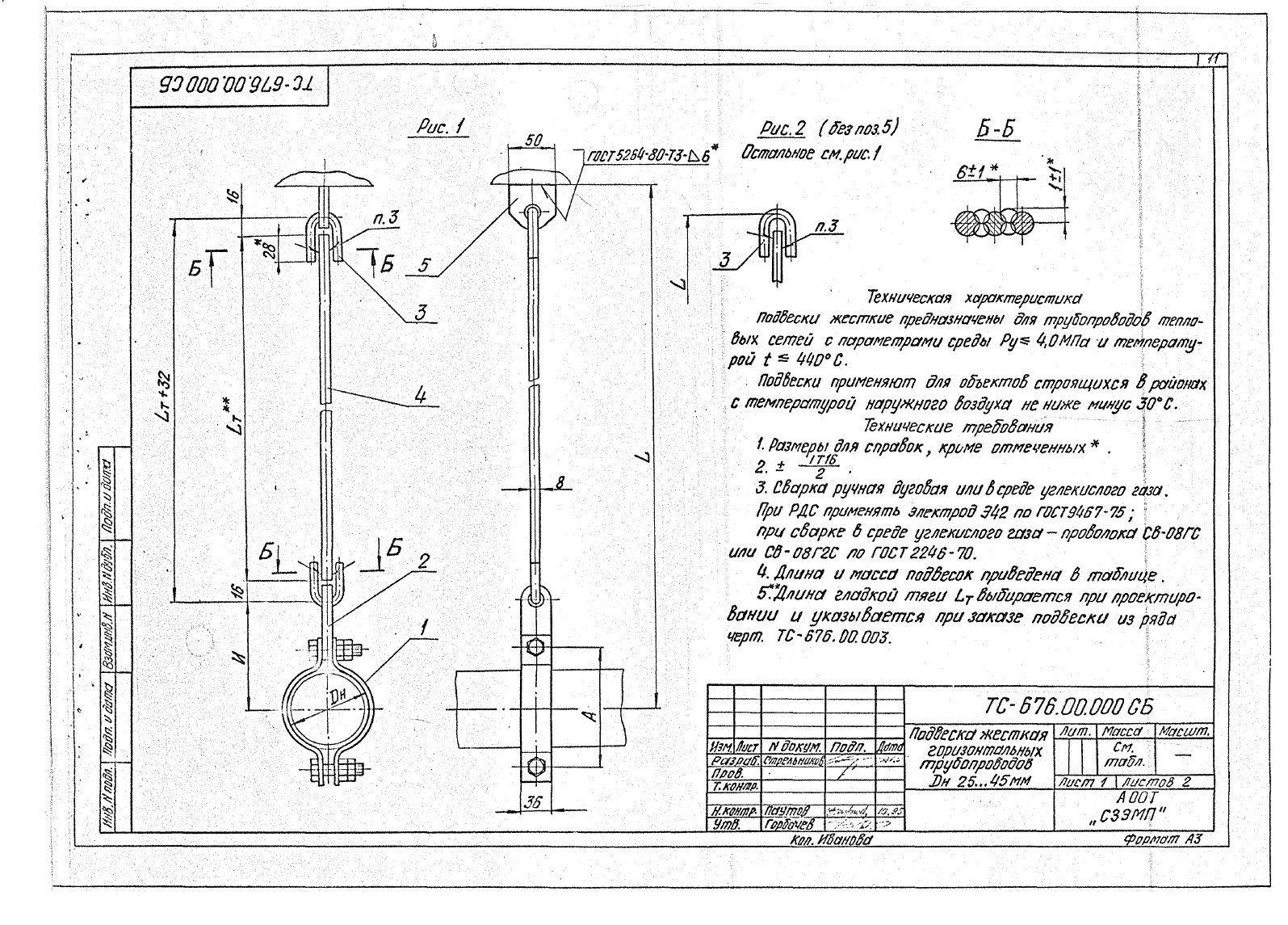 Подвески жесткие Дн 25-45 ТС-676 с.5.903-13 вып.6-95 стр.1