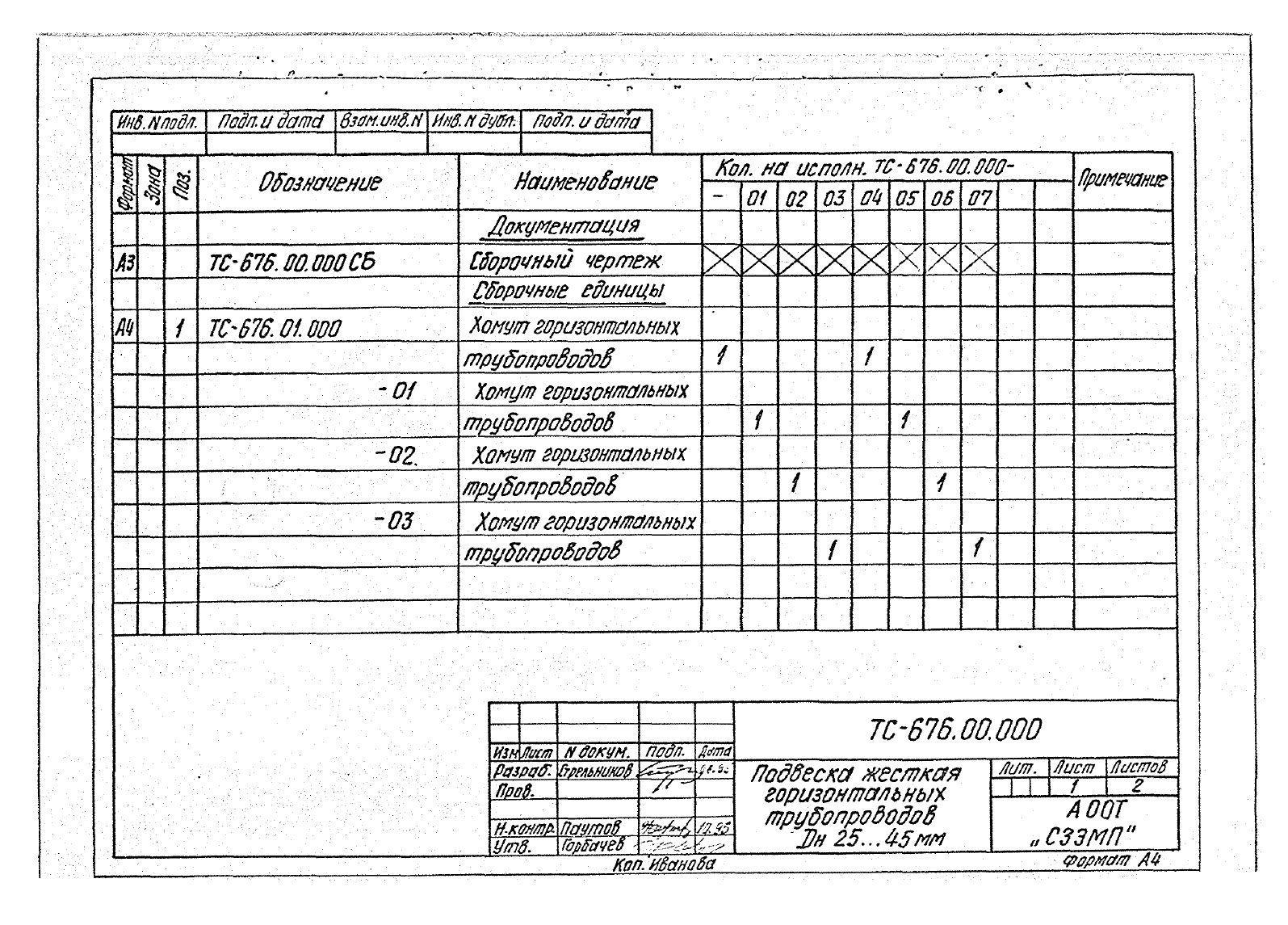 Подвески жесткие Дн 25-45 ТС-676 с.5.903-13 вып.6-95 стр.3