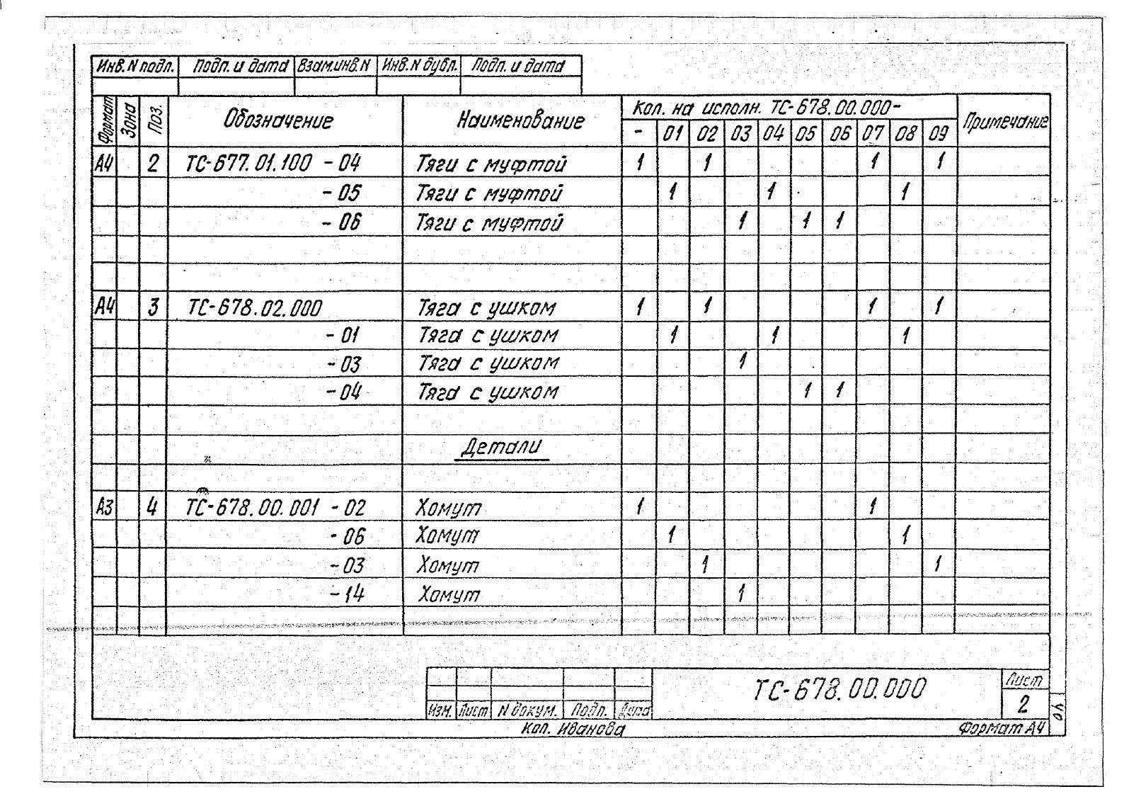 Подвески жесткие Дн 273-630 ТС-678 с.5.903-13 вып.6-95 стр.5