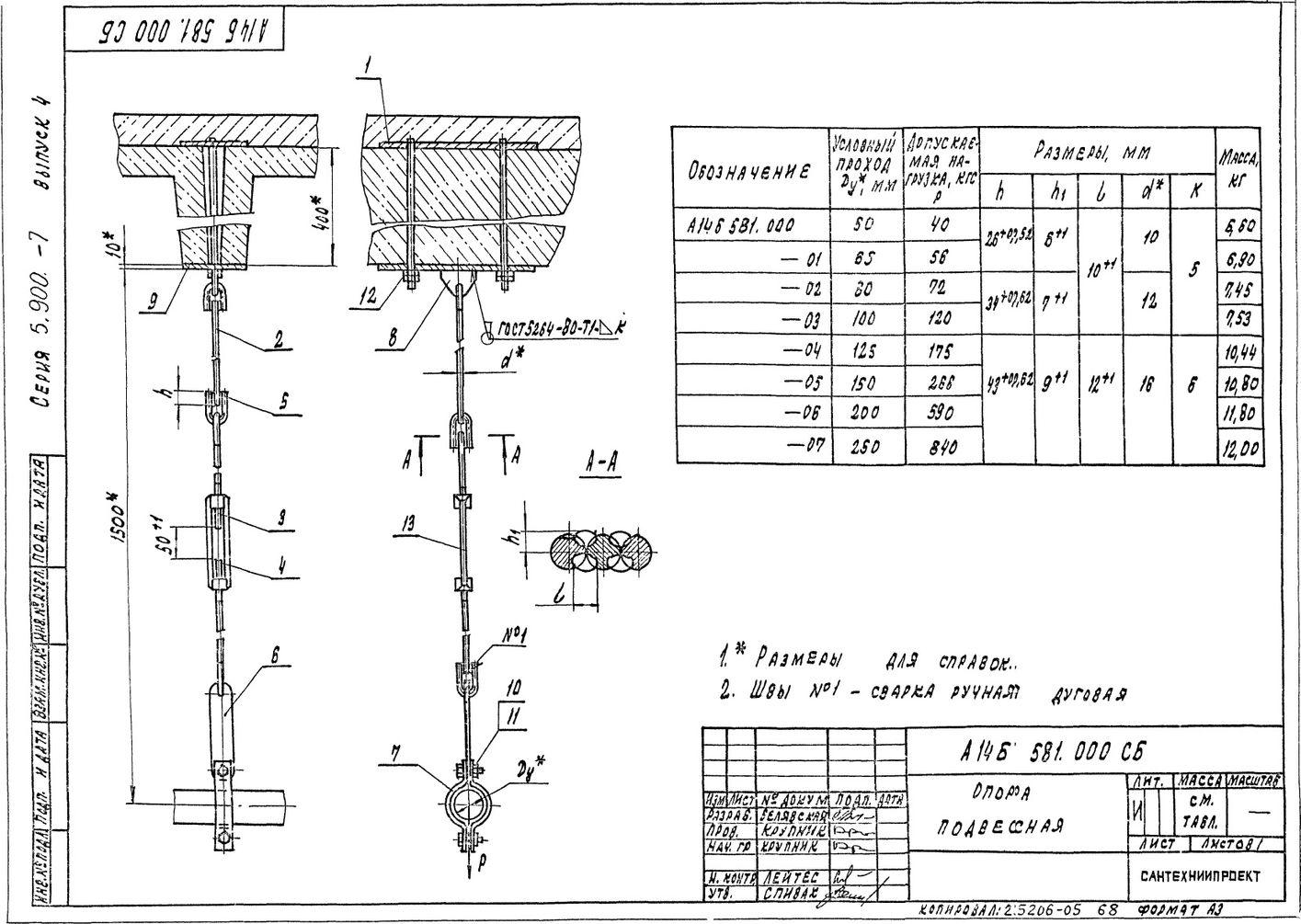Опора подвесная А14Б 581.000 СБ Серия 5.900-7 выпуск 4 стр.1