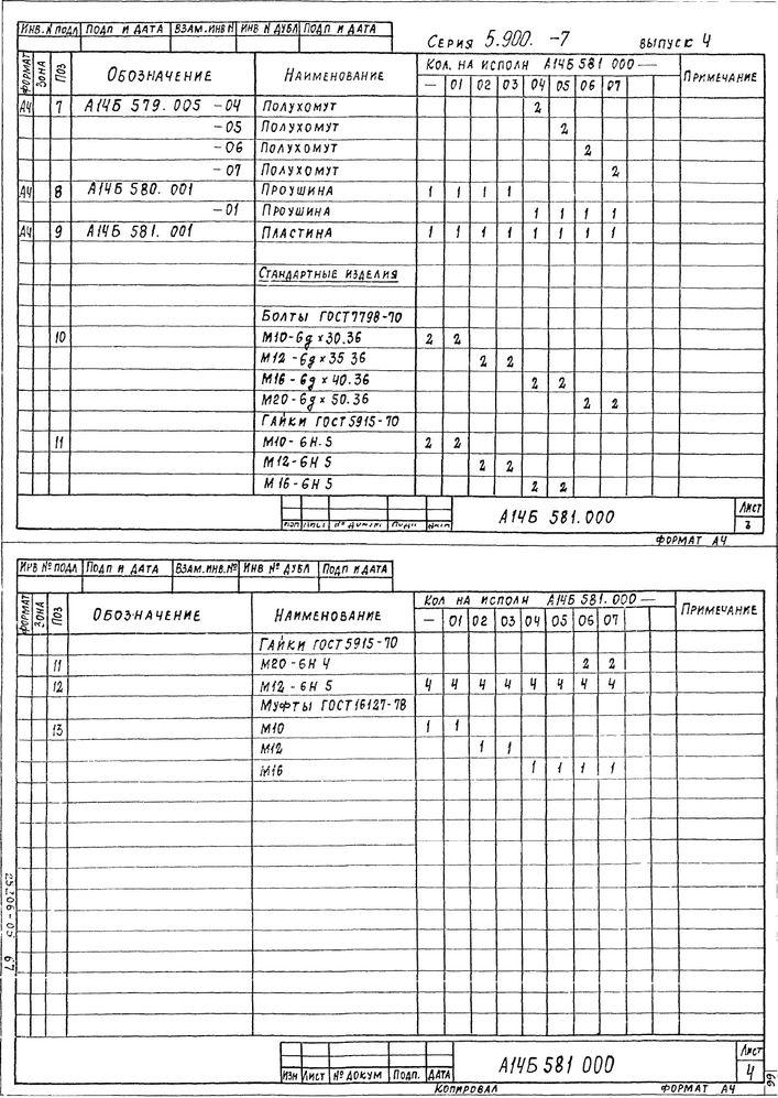 Опора подвесная А14Б 581.000 СБ Серия 5.900-7 выпуск 4 стр.3