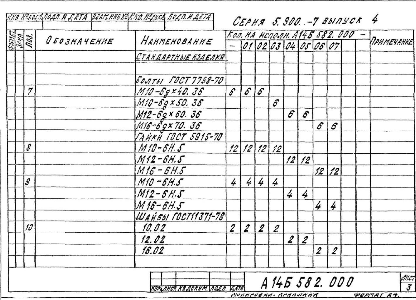 Опора подвесная А14Б 582.000 СБ Серия 5.900-7 выпуск 4 стр.3