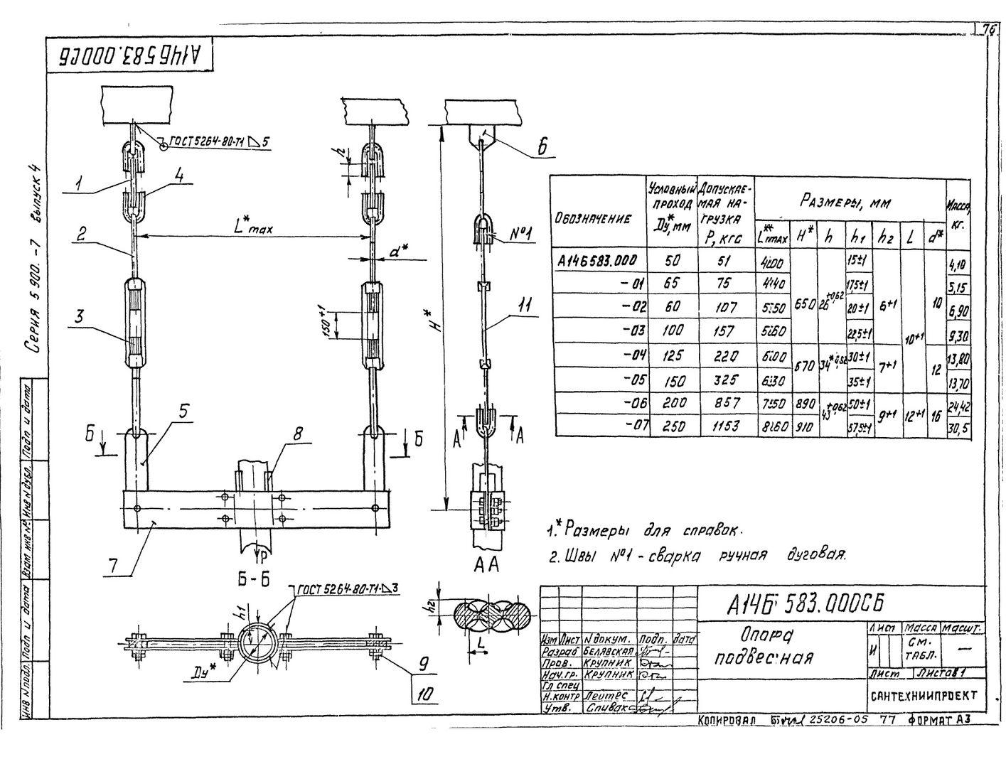Опора подвесная А14Б 583.000 СБ Серия 5.900-7 выпуск 4 стр.1