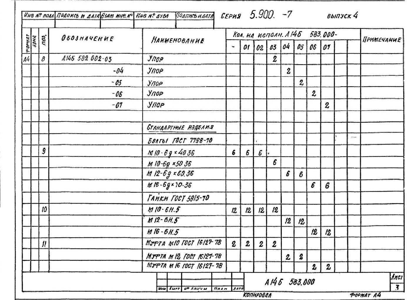 Опора подвесная А14Б 583.000 СБ Серия 5.900-7 выпуск 4 стр.3
