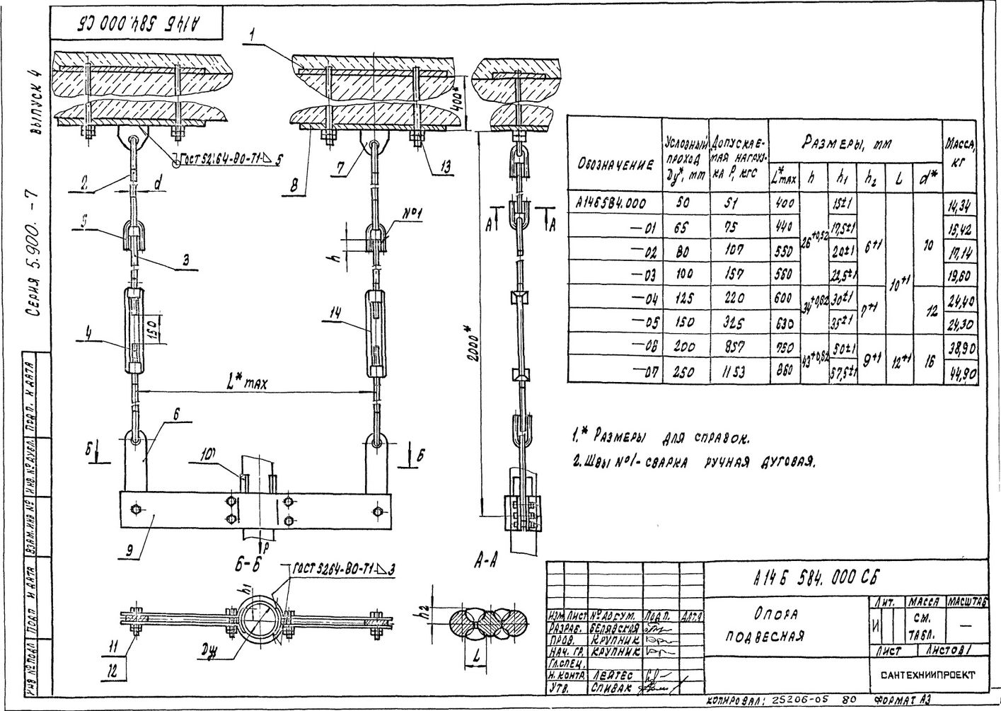 Опора подвесная А14Б 584.000 СБ Серия 5.900-7 выпуск 4 стр.1