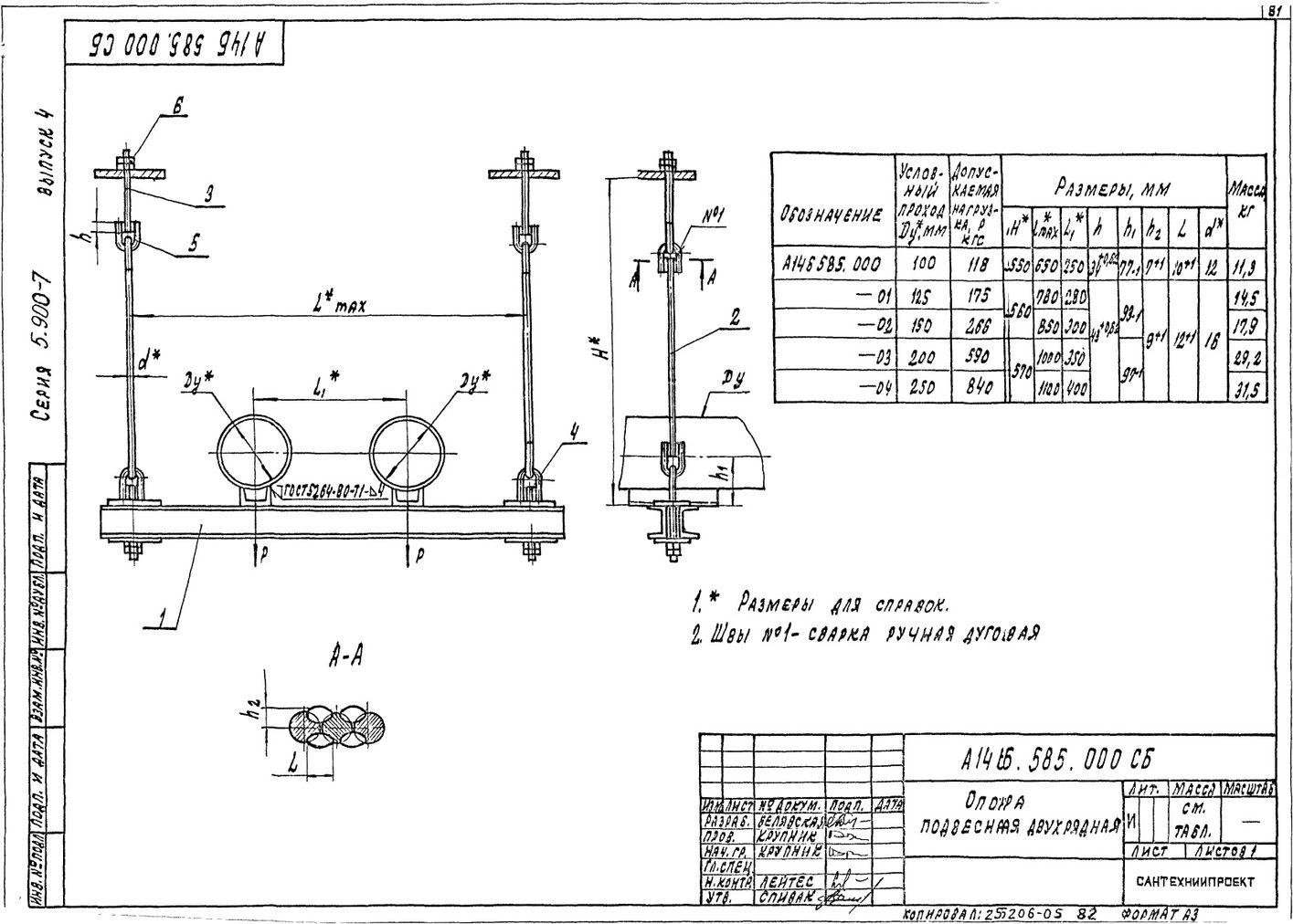 Опора подвесная двухрядная А14Б 585.000 СБ Серия 5.900-7 выпуск 4 стр.1