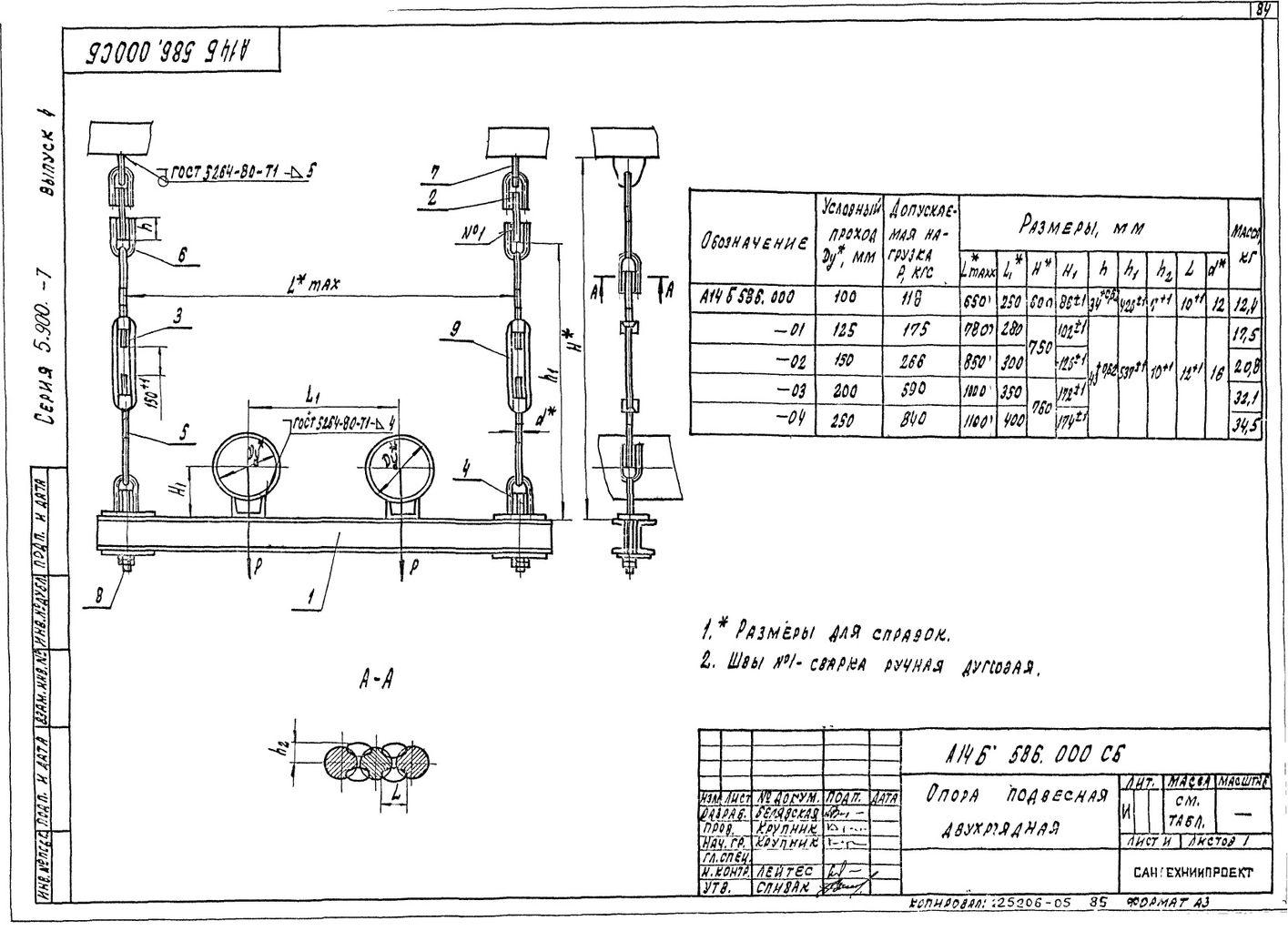 Опора подвесная двухрядная А14Б 586.000 СБ Серия 5.900-7 выпуск 4 стр.1