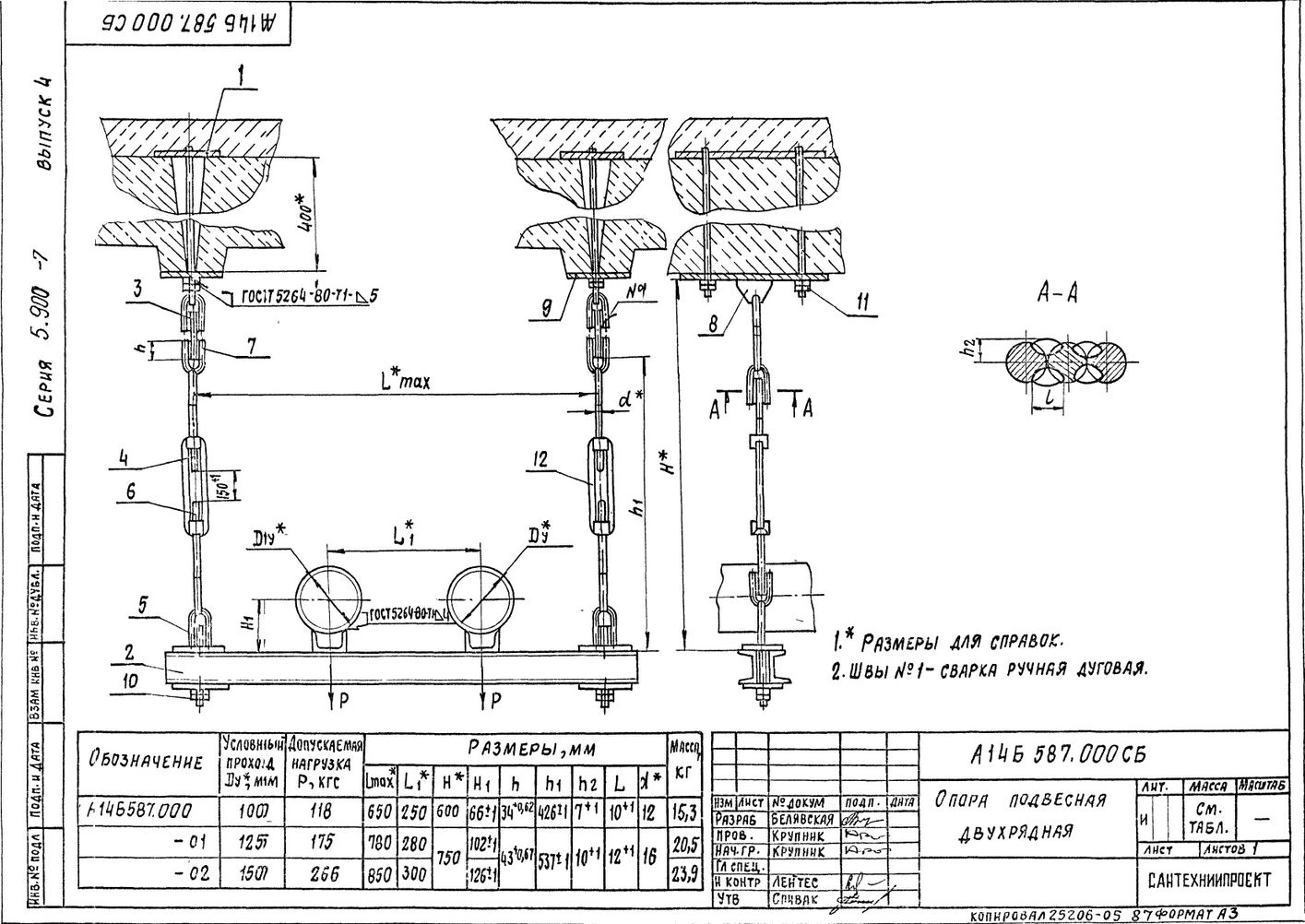 Опора подвесная двухрядная А14Б 587.000 СБ Серия 5.900-7 выпуск 4 стр.1