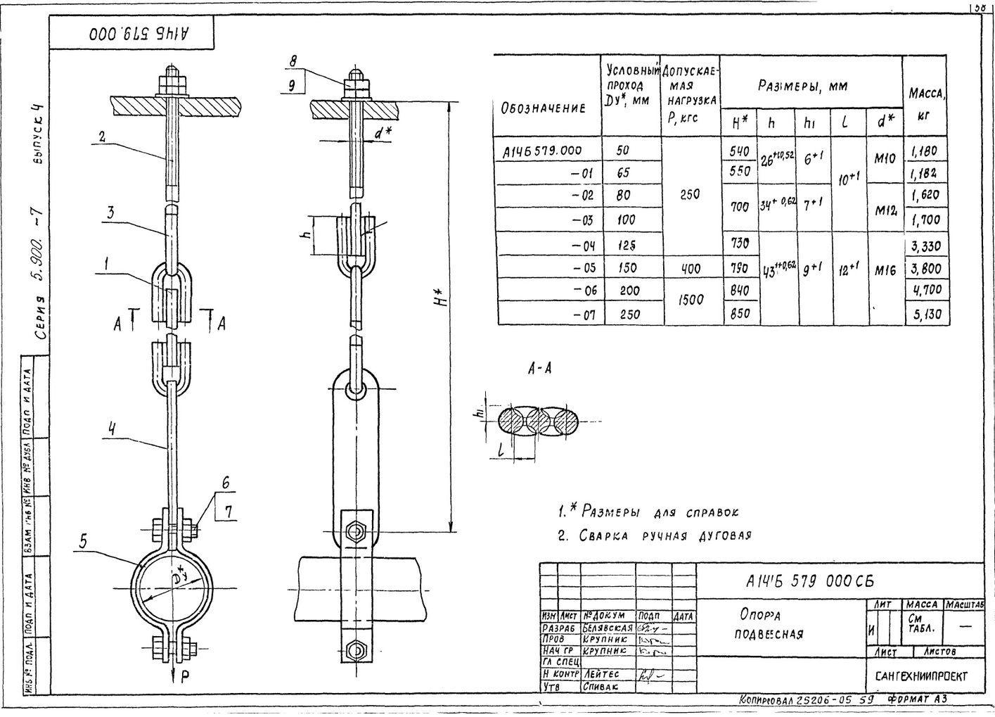 Опора подвесная А14Б 579.000 СБ Серия 5.900-7 выпуск 4 стр.1