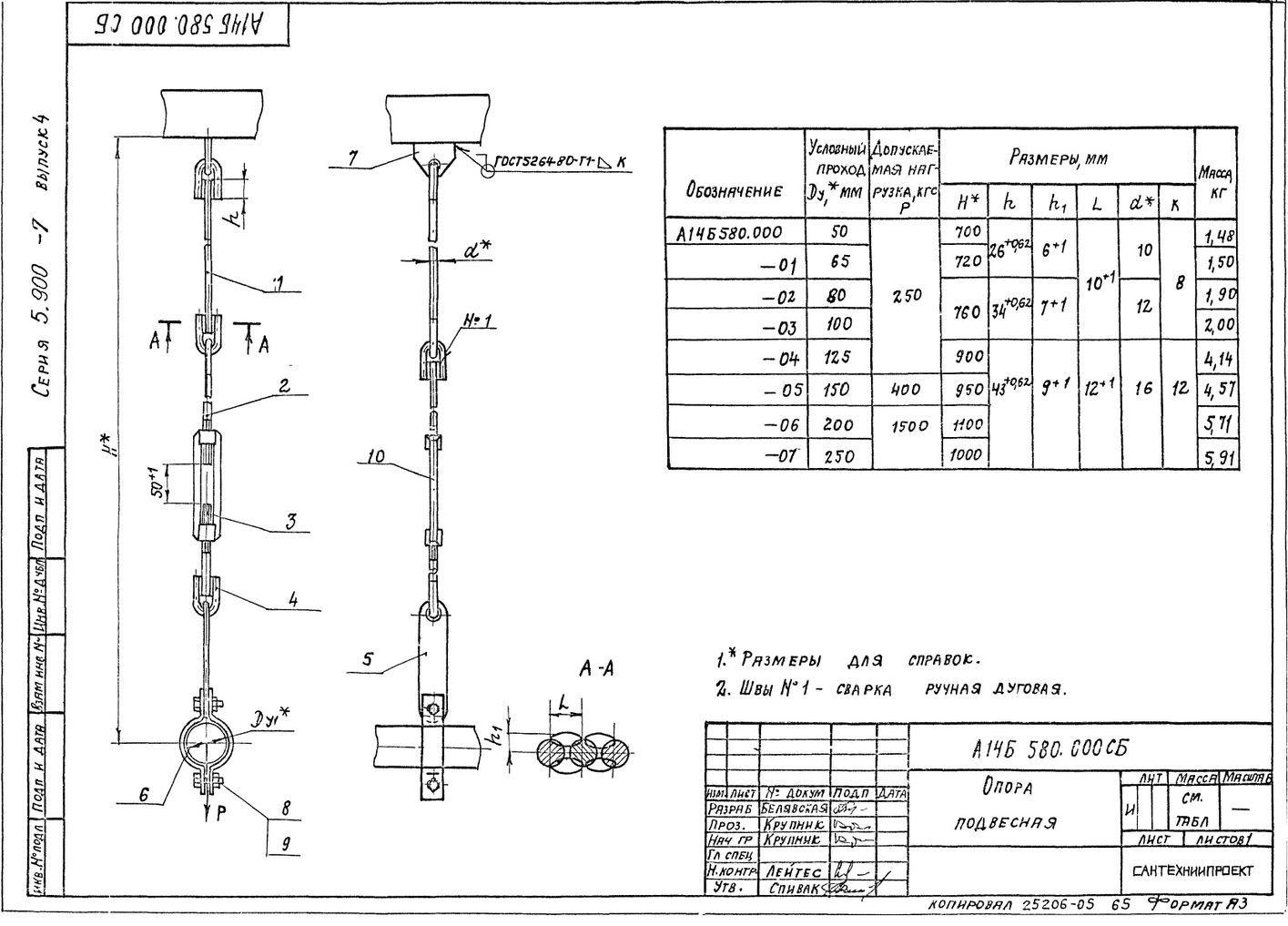 Опора подвесная А14Б 580.000 СБ Серия 5.900-7 выпуск 4 стр.1
