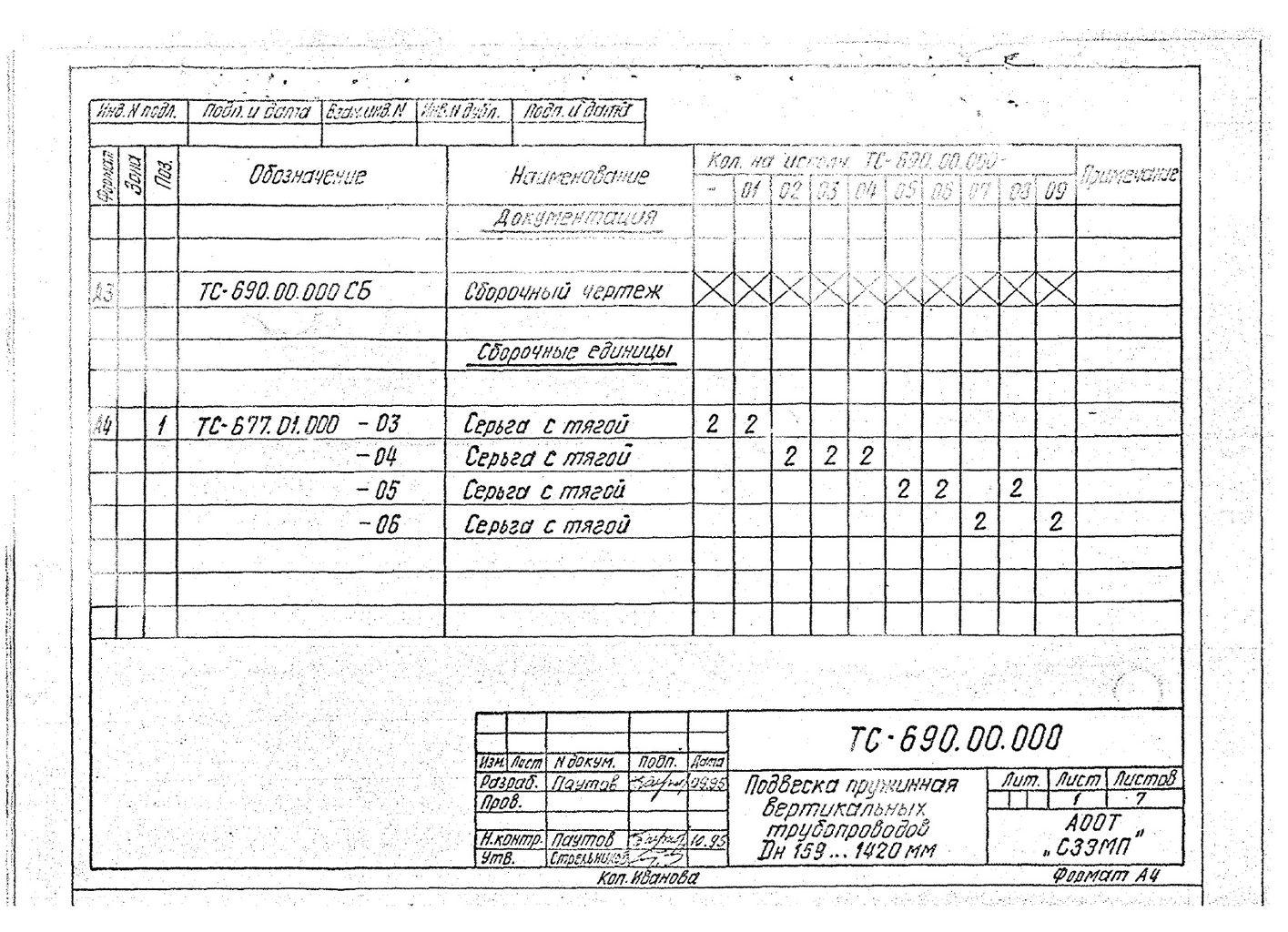 Подвески пружинные для вертикальных трубопроводов Дн 159-1420 мм ТС-690.00.000 СБ серия 5.903-13 выпуск 6-95 стр.4