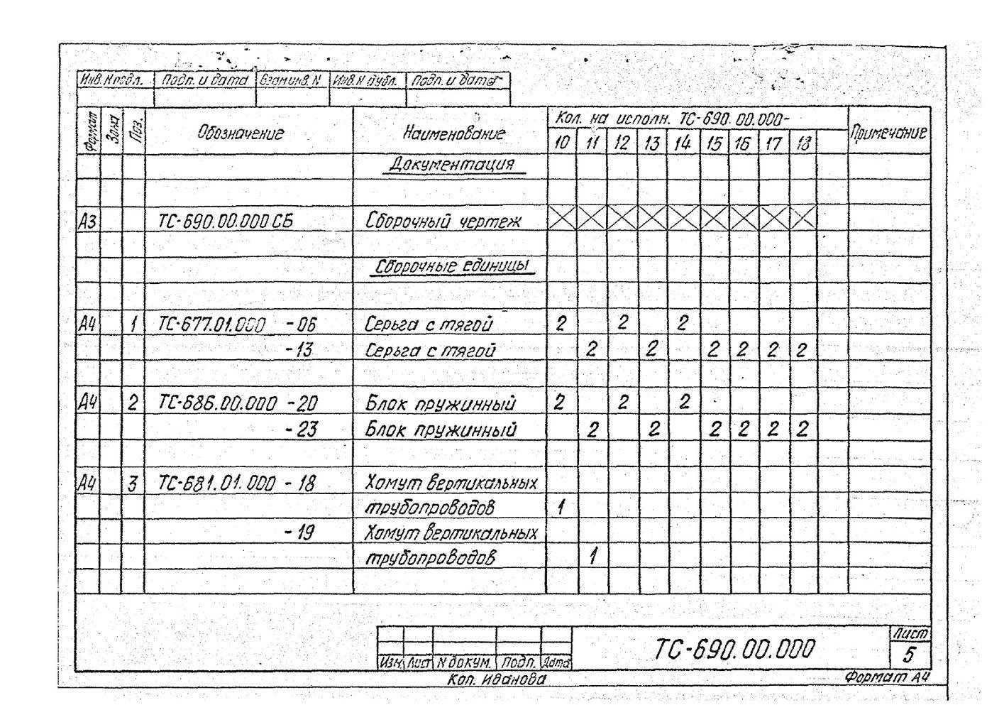 Подвески пружинные для вертикальных трубопроводов Дн 159-1420 мм ТС-690.00.000 СБ серия 5.903-13 выпуск 6-95 стр.8