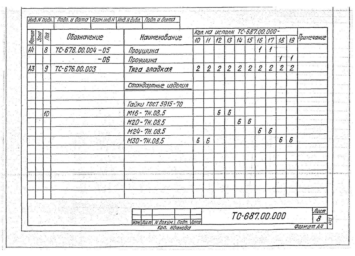 Подвески пружинные для горизонтальных трубопроводов Дн 159-426 мм ТС-687.00.000 СБ серия 5.903-13 выпуск 6-95 стр.11