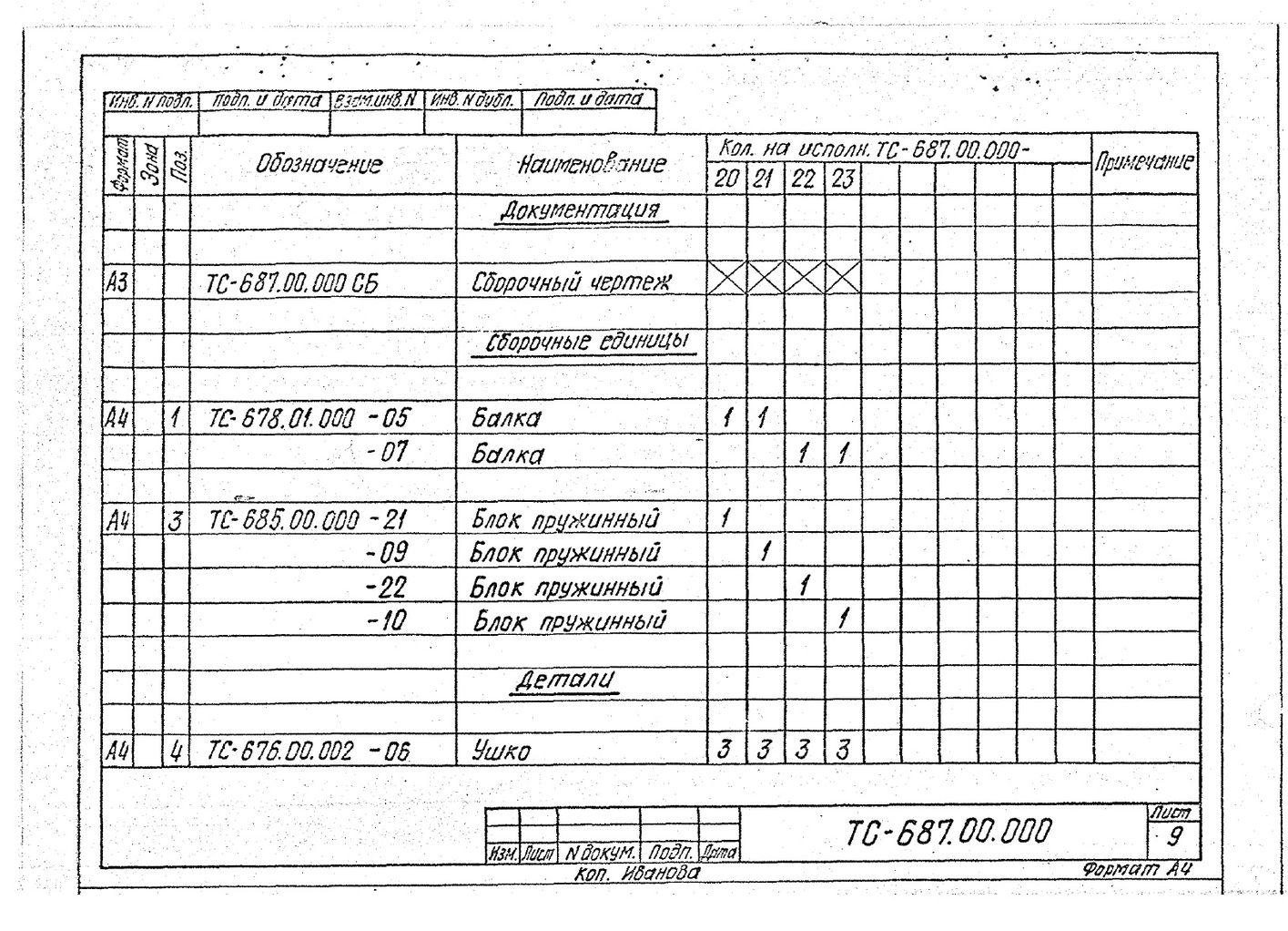 Подвески пружинные для горизонтальных трубопроводов Дн 159-426 мм ТС-687.00.000 СБ серия 5.903-13 выпуск 6-95 стр.12