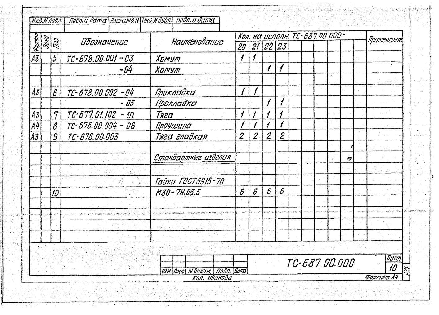 Подвески пружинные для горизонтальных трубопроводов Дн 159-426 мм ТС-687.00.000 СБ серия 5.903-13 выпуск 6-95 стр.13