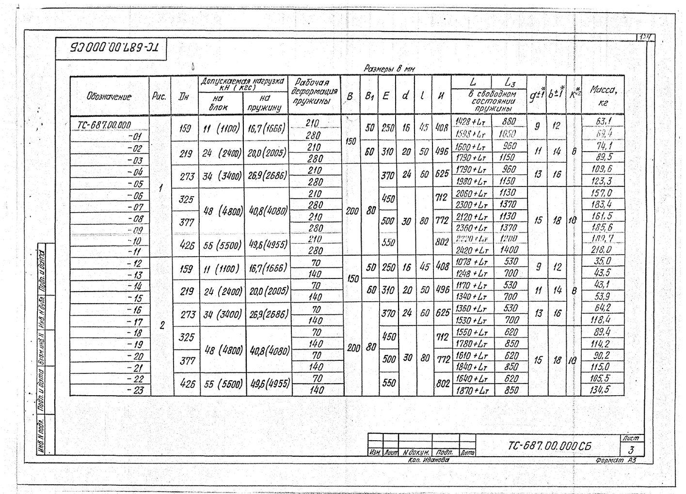 Подвески пружинные для горизонтальных трубопроводов Дн 159-426 мм ТС-687.00.000 СБ серия 5.903-13 выпуск 6-95 стр.3