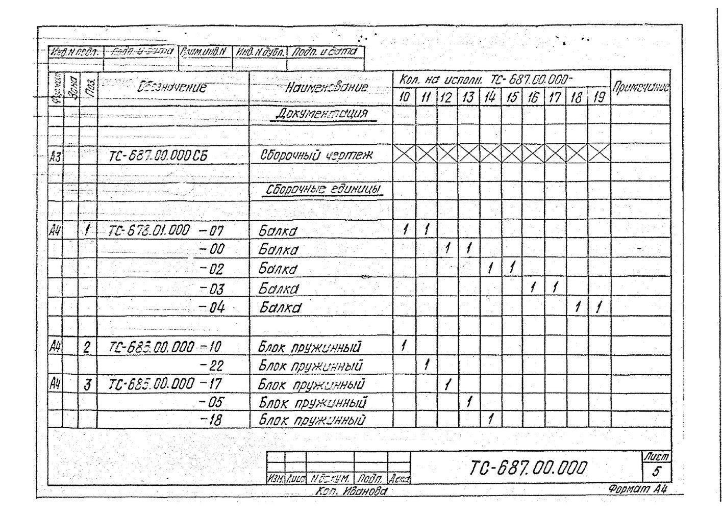 Подвески пружинные для горизонтальных трубопроводов Дн 159-426 мм ТС-687.00.000 СБ серия 5.903-13 выпуск 6-95 стр.8