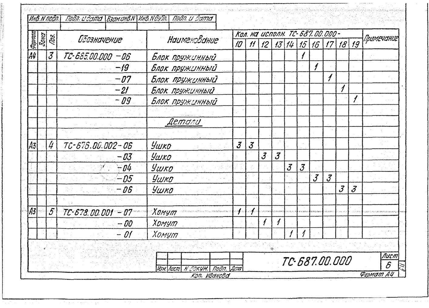 Подвески пружинные для горизонтальных трубопроводов Дн 159-426 мм ТС-687.00.000 СБ серия 5.903-13 выпуск 6-95 стр.9