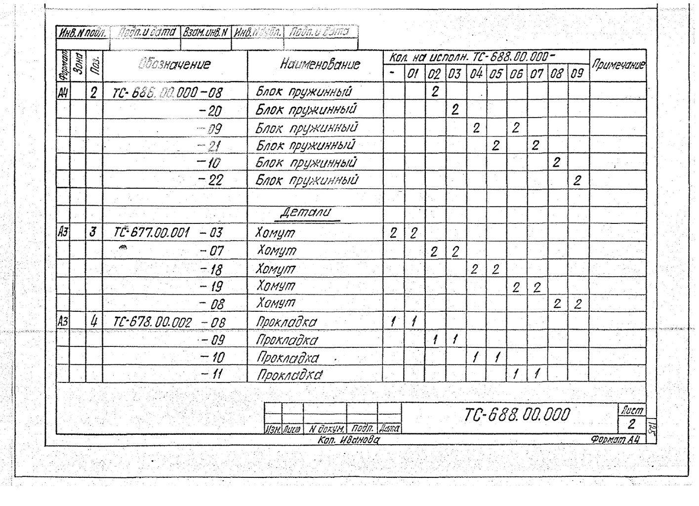 Подвески пружинные для горизонтальных трубопроводов Дн 377-1420 мм ТС-688.00.000 СБ серия 5.903-13 выпуск 6-95 стр.4