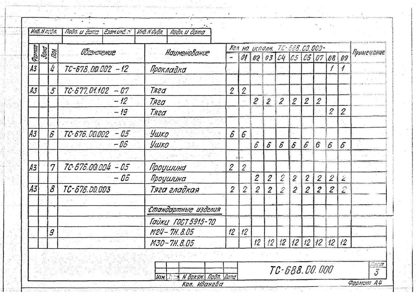 Подвески пружинные для горизонтальных трубопроводов Дн 377-1420 мм ТС-688.00.000 СБ серия 5.903-13 выпуск 6-95 стр.5