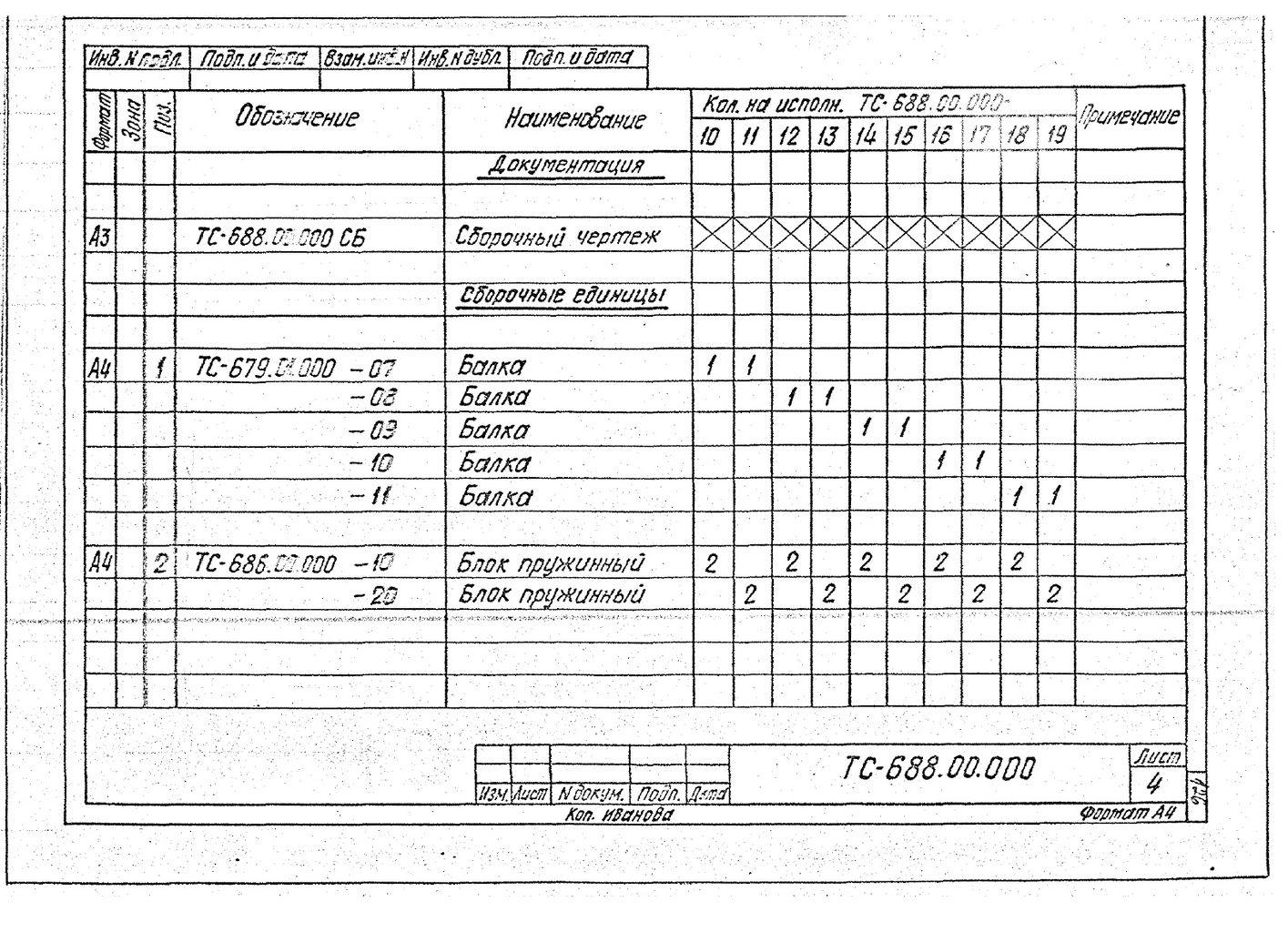 Подвески пружинные для горизонтальных трубопроводов Дн 377-1420 мм ТС-688.00.000 СБ серия 5.903-13 выпуск 6-95 стр.6