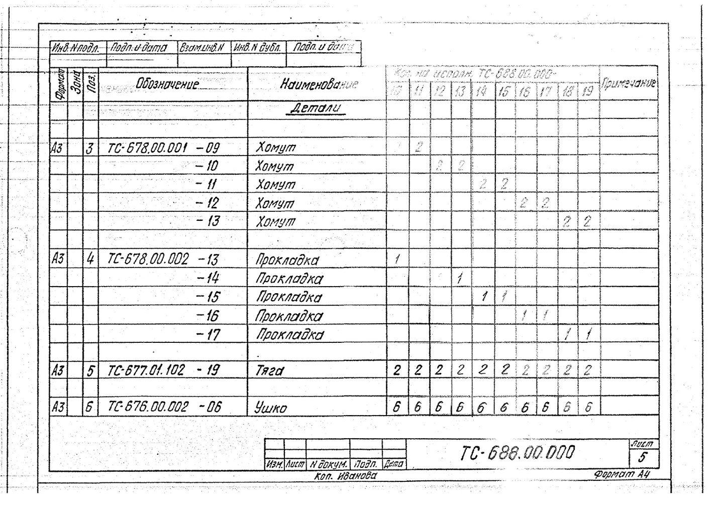 Подвески пружинные для горизонтальных трубопроводов Дн 377-1420 мм ТС-688.00.000 СБ серия 5.903-13 выпуск 6-95 стр.7