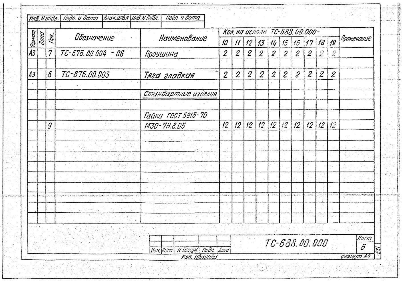Подвески пружинные для горизонтальных трубопроводов Дн 377-1420 мм ТС-688.00.000 СБ серия 5.903-13 выпуск 6-95 стр.8