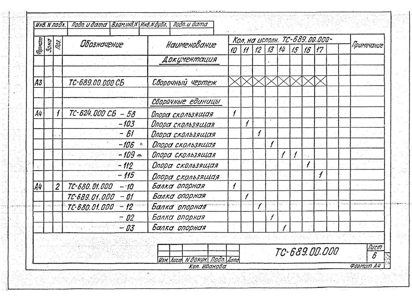 Подвески пружинные для горизонтальных трубопроводов Дн 377-1420 мм ТС-689.00.000 СБ серия 5.903-13 выпуск 6-95 стр.10