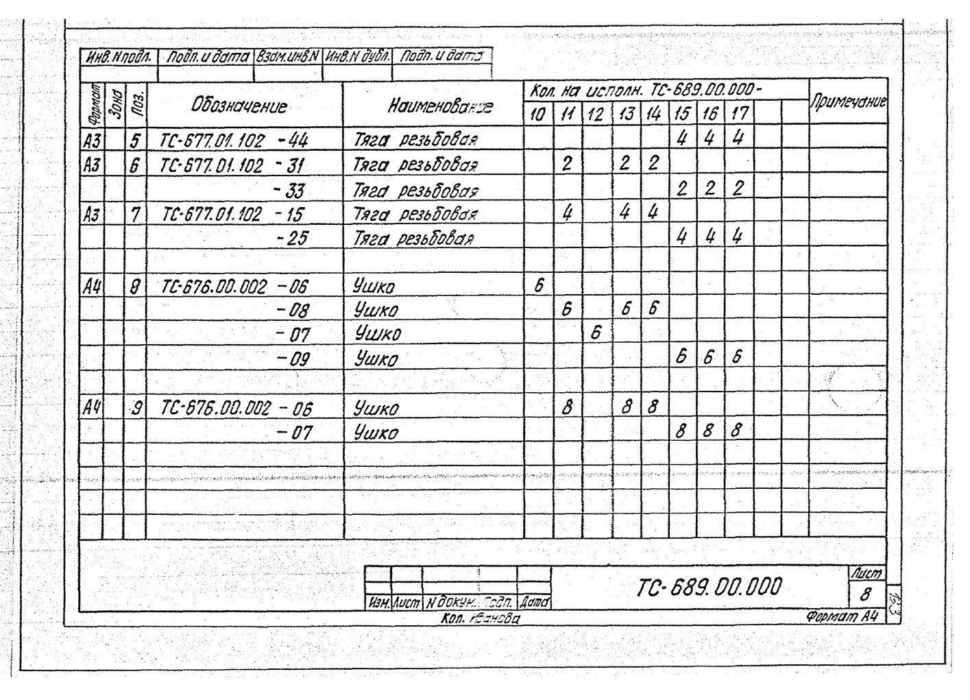 Подвески пружинные для горизонтальных трубопроводов Дн 377-1420 мм ТС-689.00.000 СБ серия 5.903-13 выпуск 6-95 стр.12