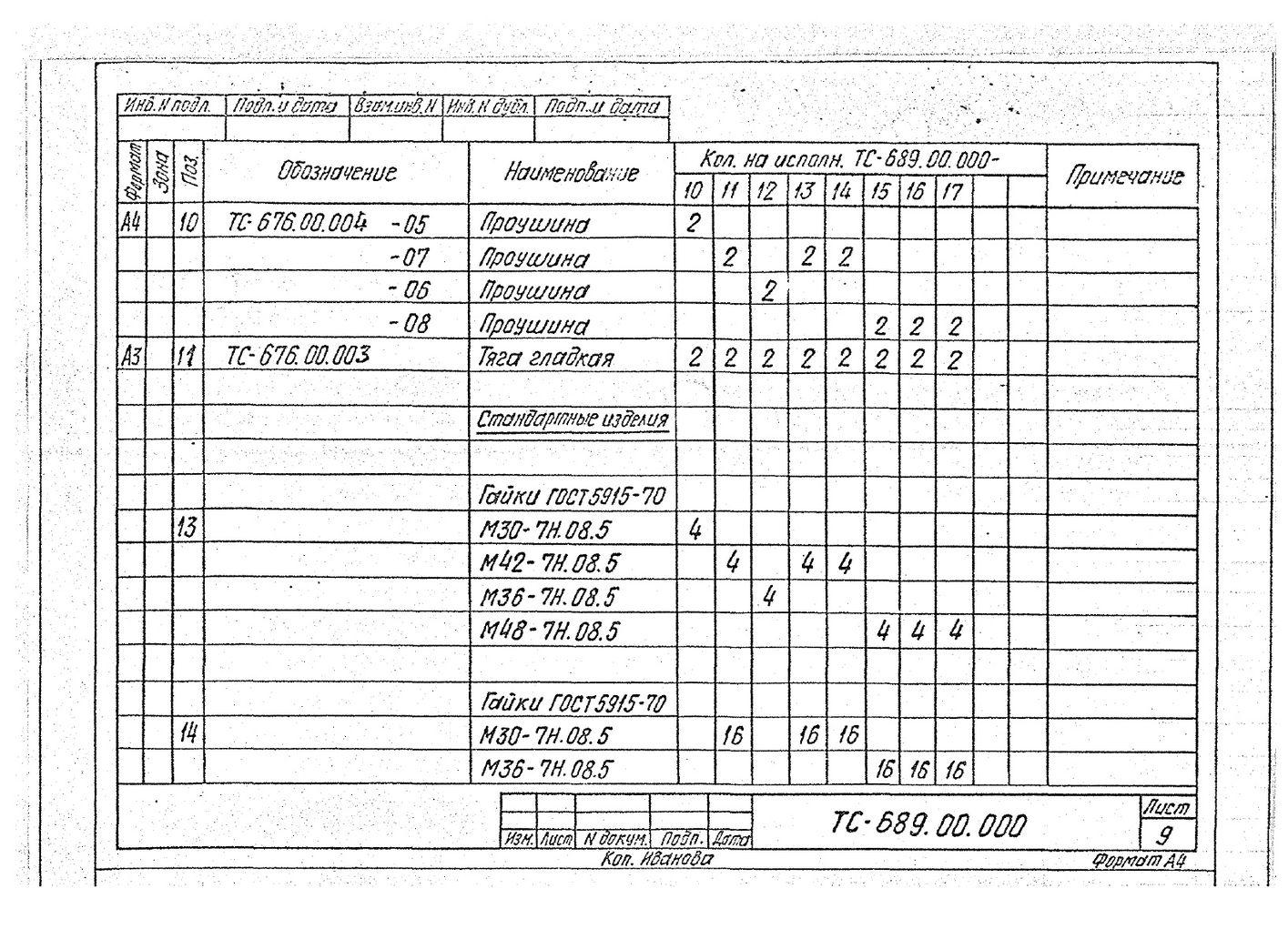 Подвески пружинные для горизонтальных трубопроводов Дн 377-1420 мм ТС-689.00.000 СБ серия 5.903-13 выпуск 6-95 стр.13