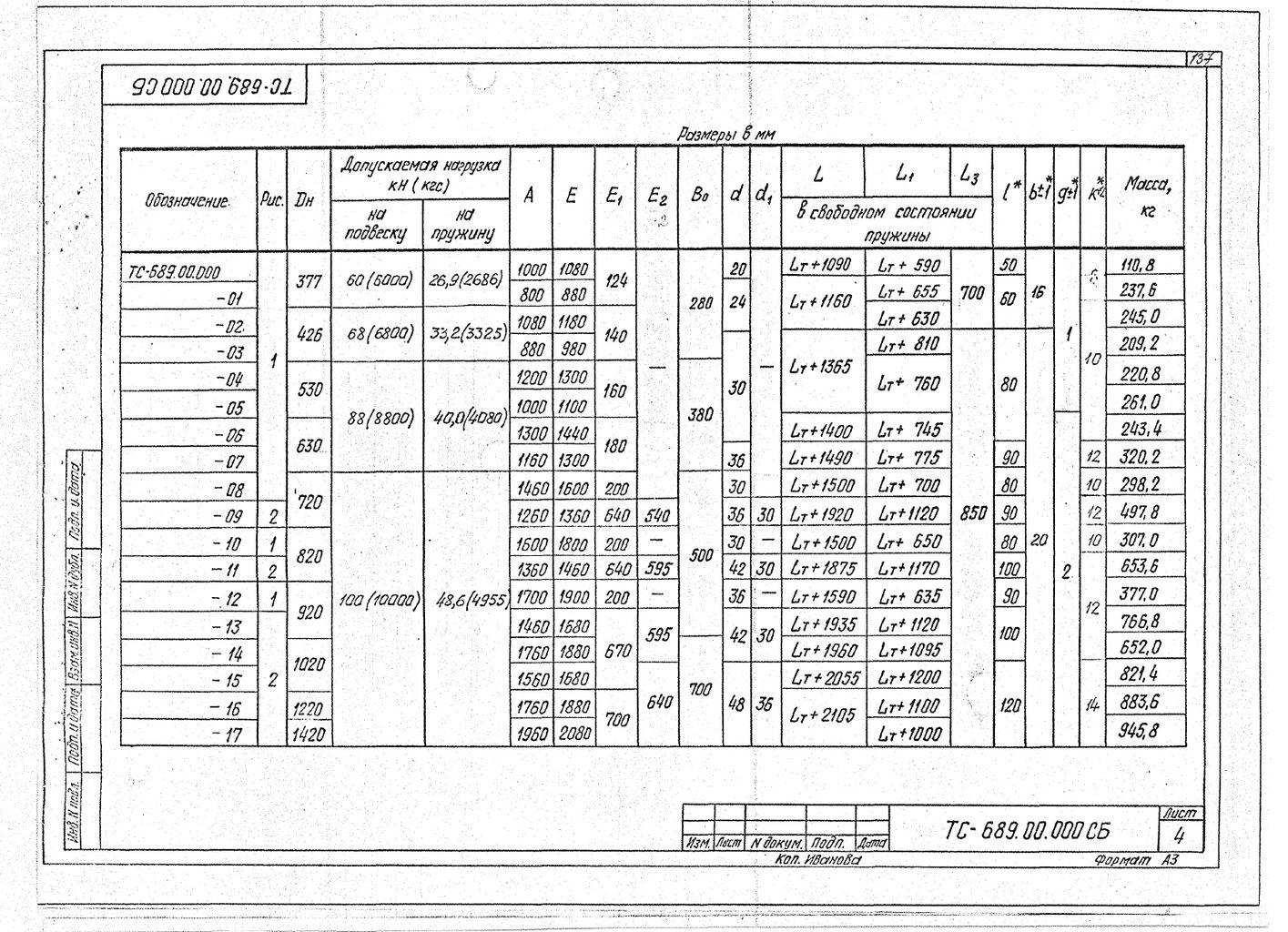 Подвески пружинные для горизонтальных трубопроводов Дн 377-1420 мм ТС-689.00.000 СБ серия 5.903-13 выпуск 6-95 стр.4