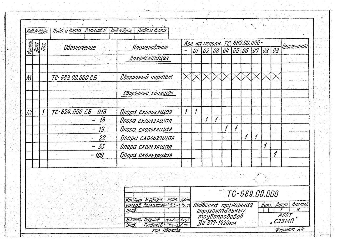 Подвески пружинные для горизонтальных трубопроводов Дн 377-1420 мм ТС-689.00.000 СБ серия 5.903-13 выпуск 6-95 стр.5