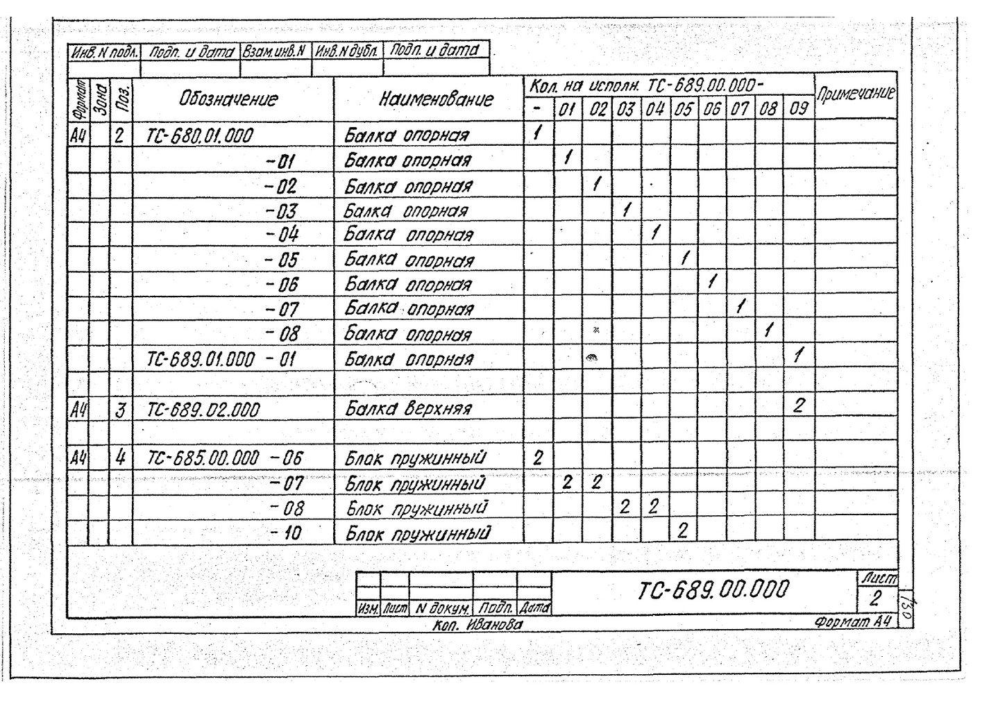 Подвески пружинные для горизонтальных трубопроводов Дн 377-1420 мм ТС-689.00.000 СБ серия 5.903-13 выпуск 6-95 стр.6