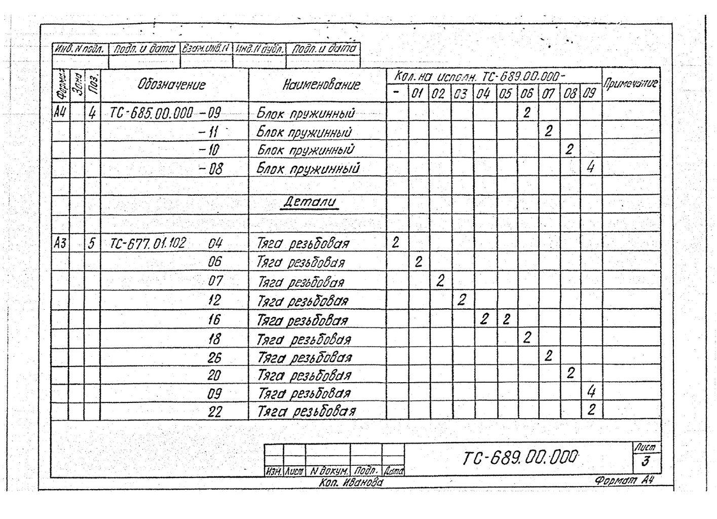 Подвески пружинные для горизонтальных трубопроводов Дн 377-1420 мм ТС-689.00.000 СБ серия 5.903-13 выпуск 6-95 стр.7