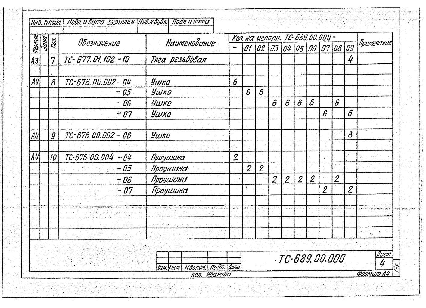 Подвески пружинные для горизонтальных трубопроводов Дн 377-1420 мм ТС-689.00.000 СБ серия 5.903-13 выпуск 6-95 стр.8