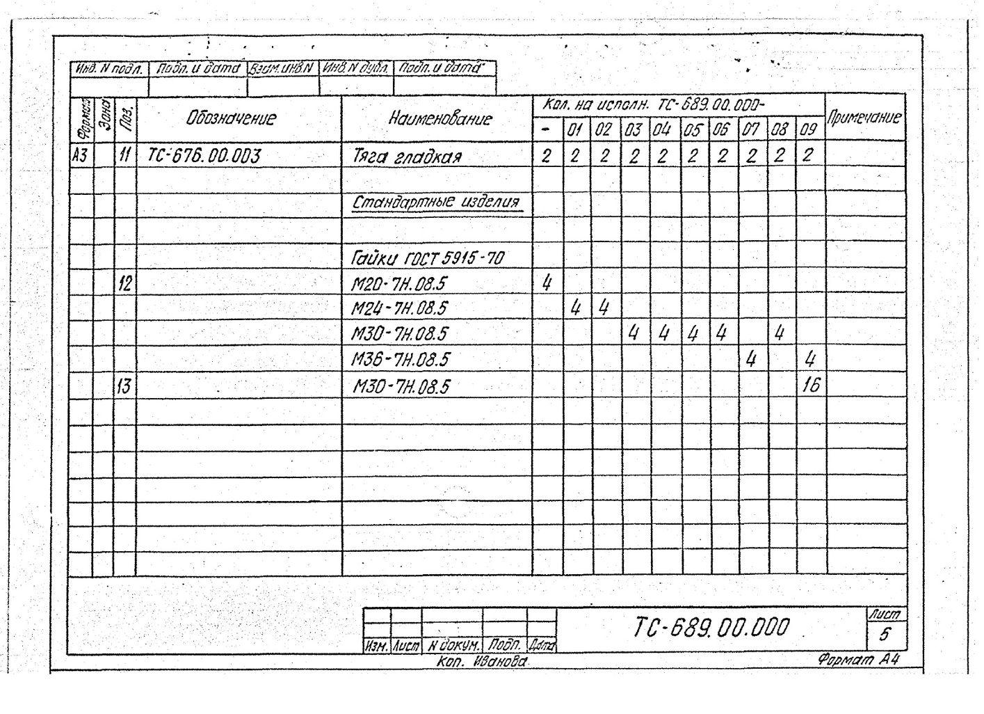 Подвески пружинные для горизонтальных трубопроводов Дн 377-1420 мм ТС-689.00.000 СБ серия 5.903-13 выпуск 6-95 стр.9