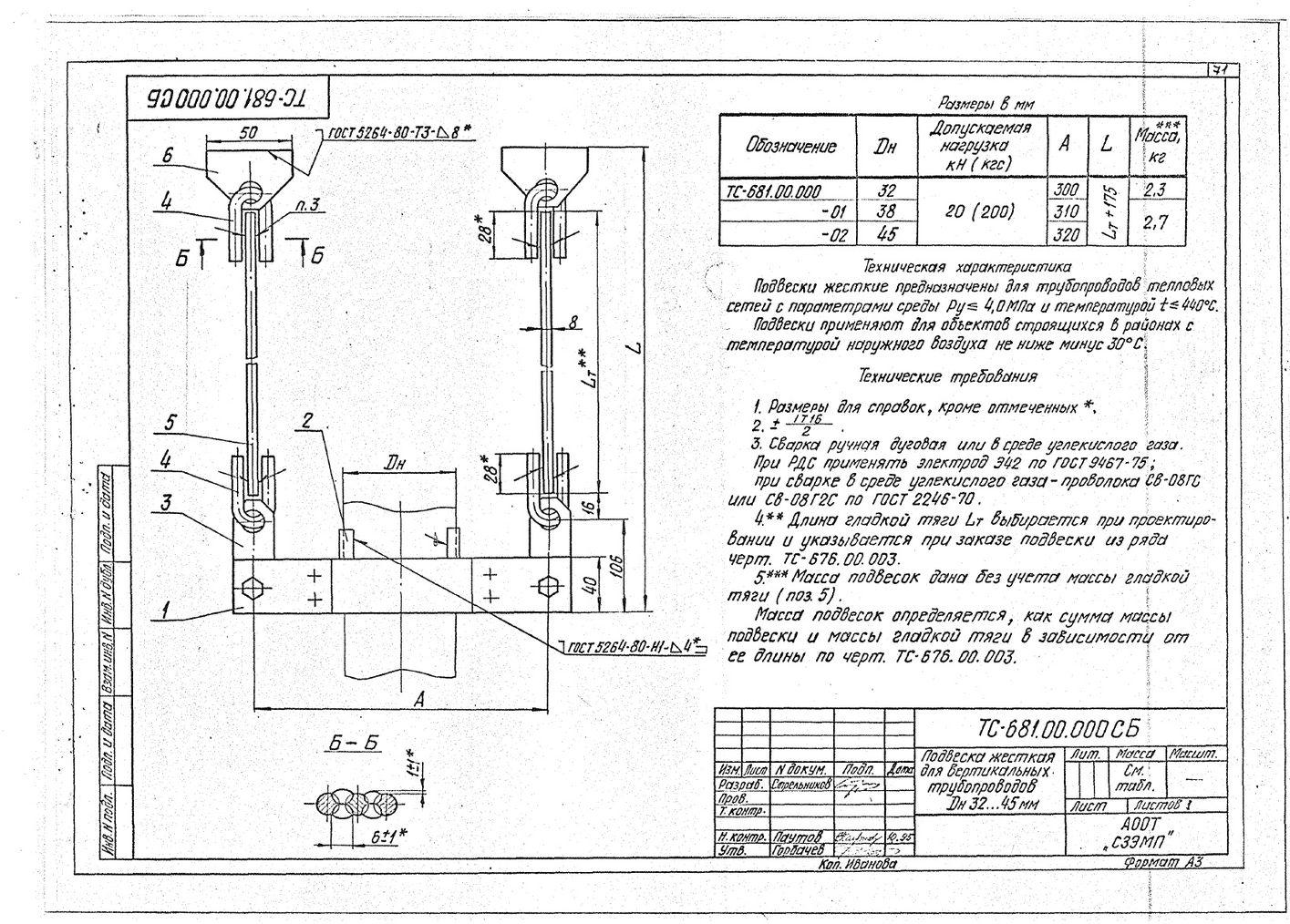 Подвески жесткие для вертикальных трубопроводов Дн 32-45 мм ТС-681.00.000 СБ серия 5.903-13 выпуск 6-95 стр.1